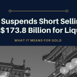 China-Suspends-Short-Selling-to-Inject-$173.8-Billion-for-Liquidity-What-it-Means-for-Gold